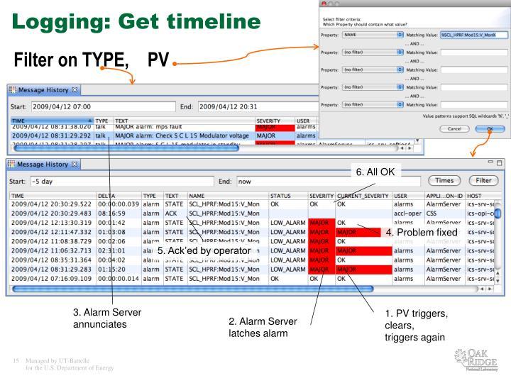 Logging: Get timeline