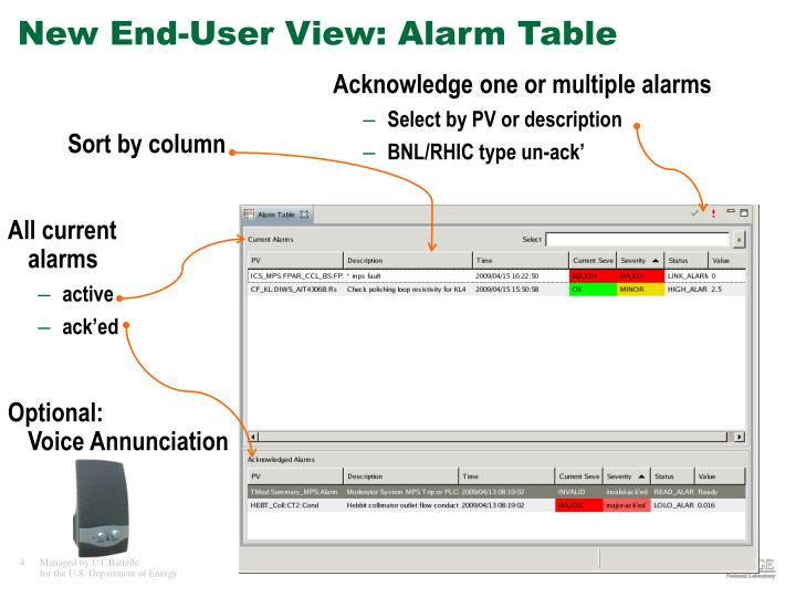New End-User View: Alarm Table