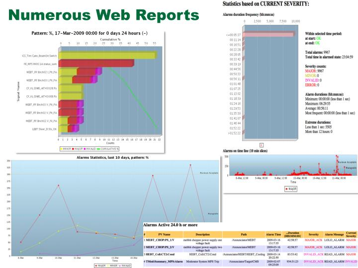 Numerous Web Reports