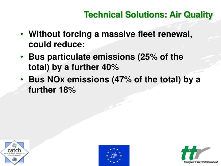 Technical Solutions: Air Quality