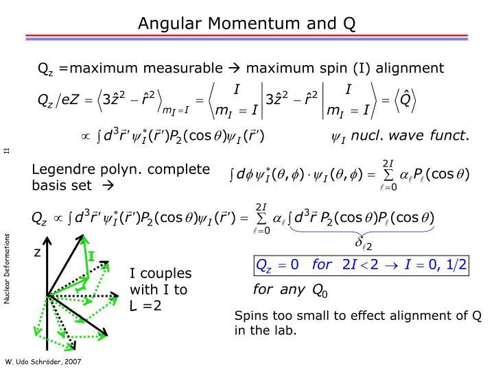 Angular Momentum and Q