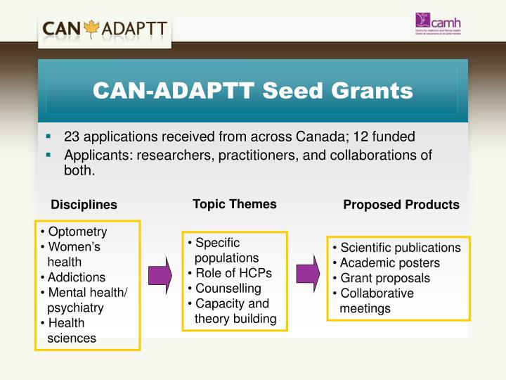 CAN-ADAPTT Seed Grants