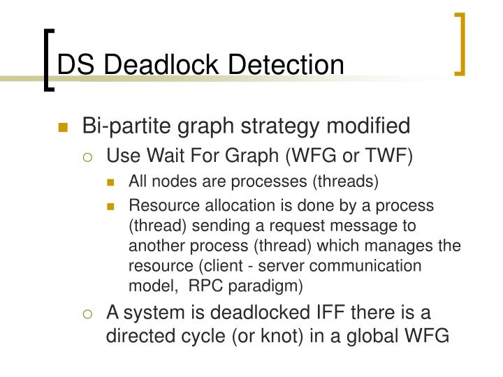 DS Deadlock Detection