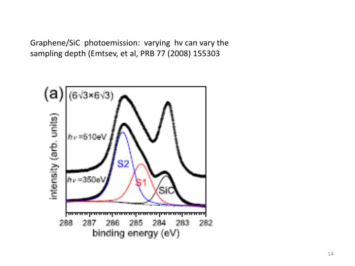 Graphene/SiC  photoemission:  varying  hv can vary the sampling depth (Emtsev, et al, PRB 77 (2008) 155303