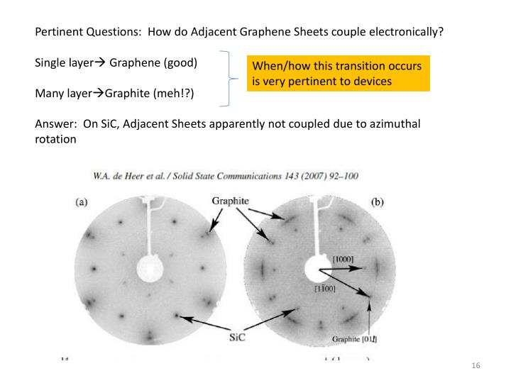 Pertinent Questions:  How do Adjacent Graphene Sheets couple electronically?