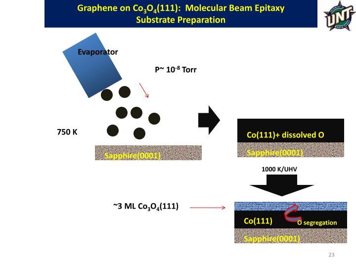 Graphene on Co
