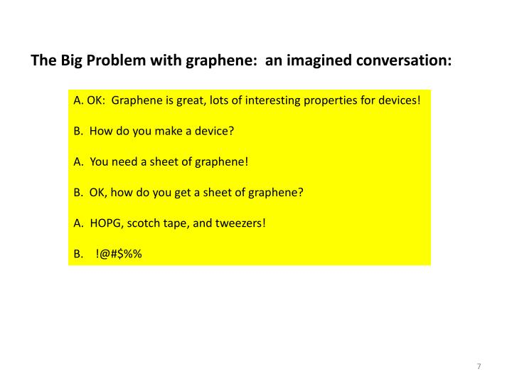 The Big Problem with graphene:  an imagined conversation: