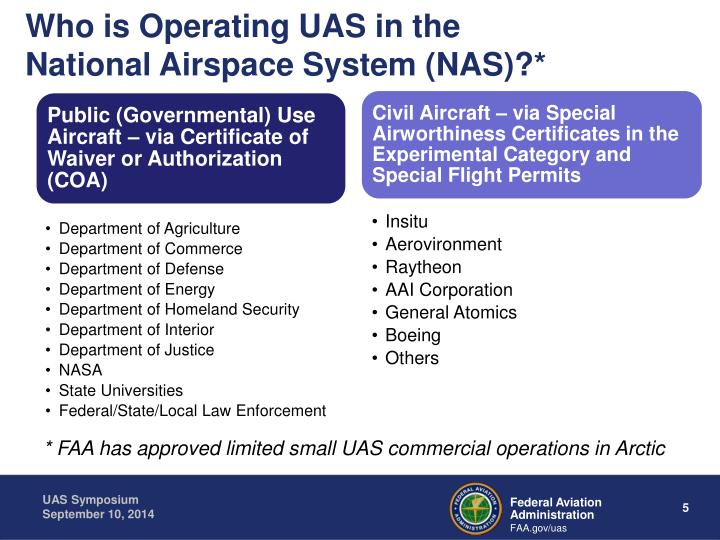 Who is Operating UAS in