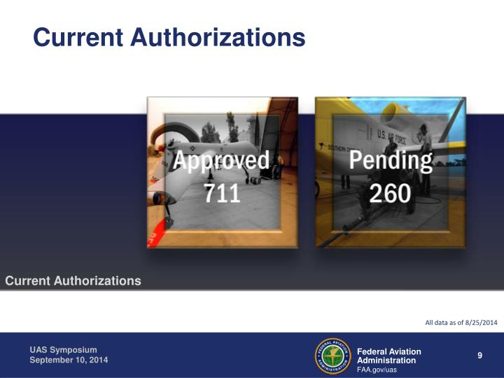 Current Authorizations