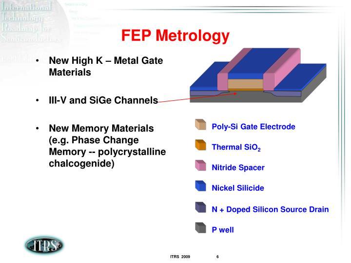 Poly-Si Gate Electrode