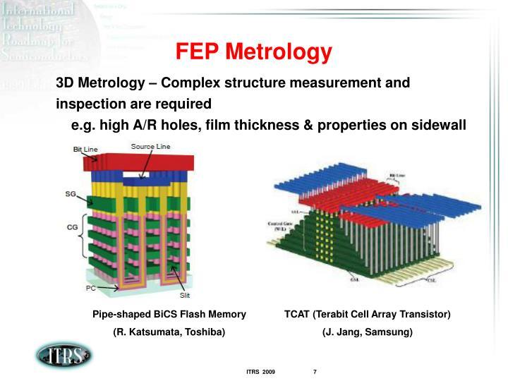 FEP Metrology