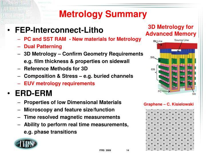 Metrology Summary