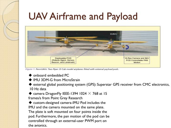 UAV Airframe and Payload