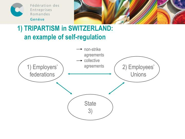 1 tripartism in switzerland an example of self regulation
