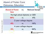 alumni of foster care outcomes education