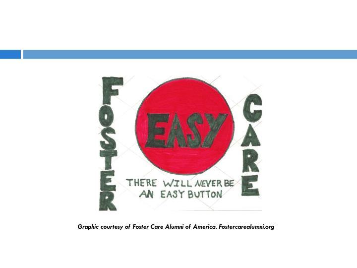 Graphic courtesy of Foster Care Alumni of America. Fostercarealumni.org