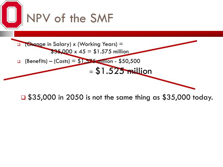 NPV of the SMF