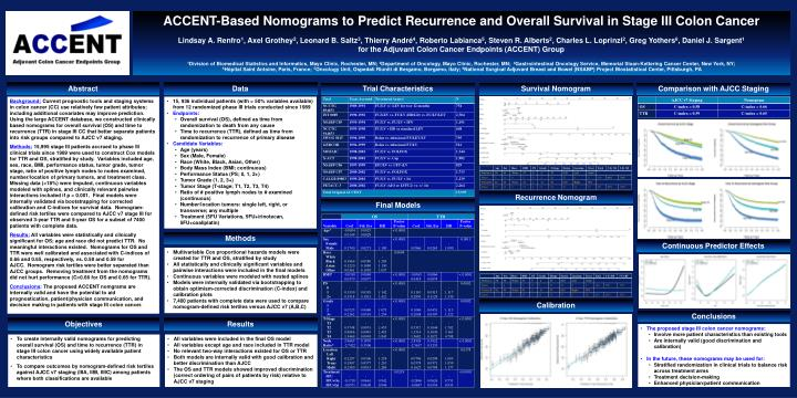 ACCENT-Based Nomograms to Predict Recurrence and Overall Survival in Stage III Colon Cancer