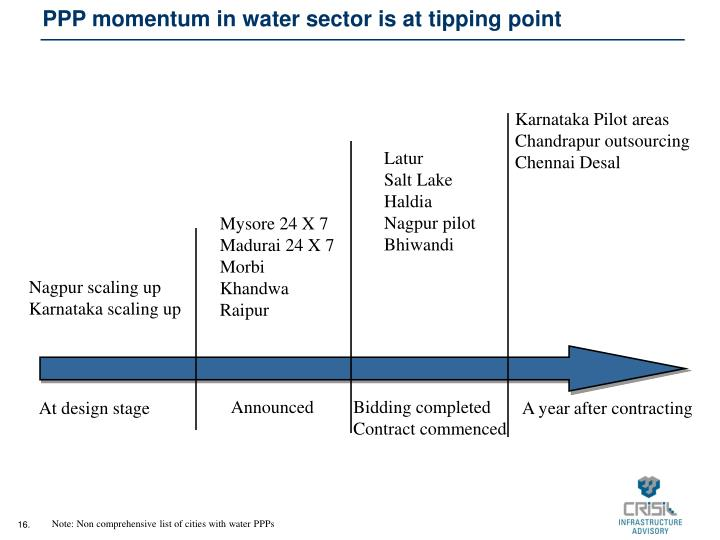 PPP momentum in water sector is at tipping point