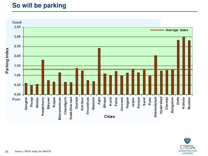 So will be parking