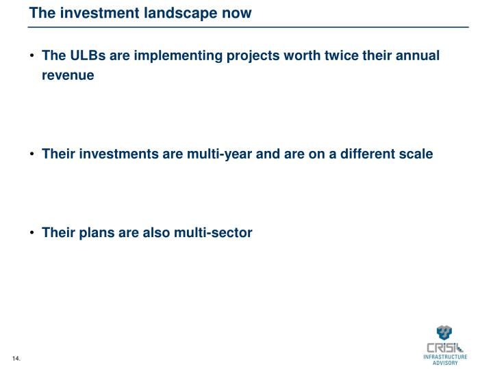 The investment landscape now