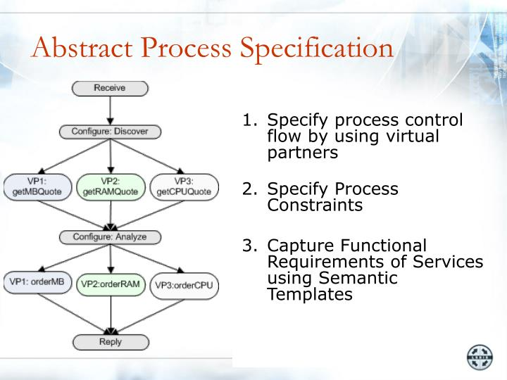 Abstract Process Specification