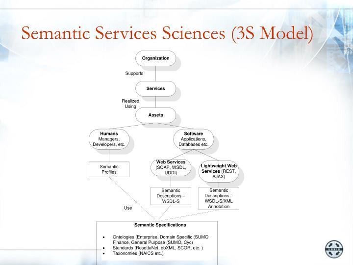 Semantic Services Sciences (3S Model)