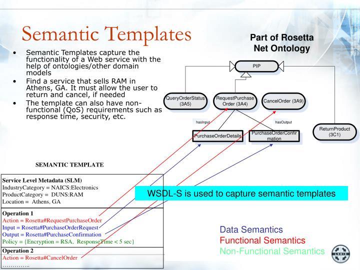 Semantic Templates