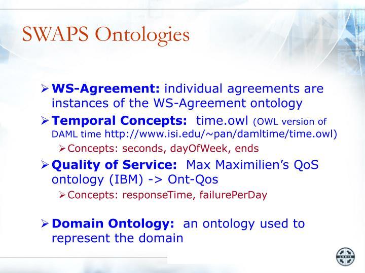 SWAPS Ontologies