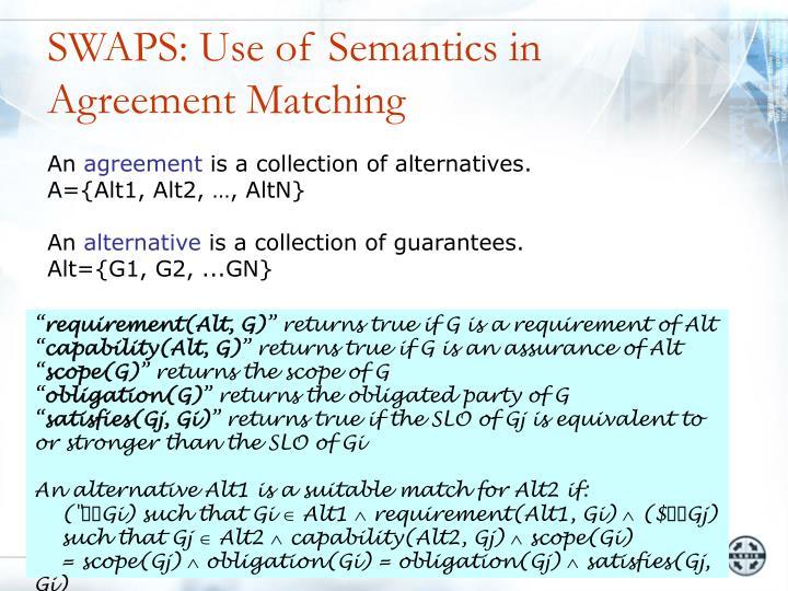 SWAPS: Use of Semantics in Agreement Matching