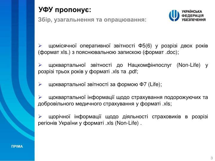 УФУ пропонує: