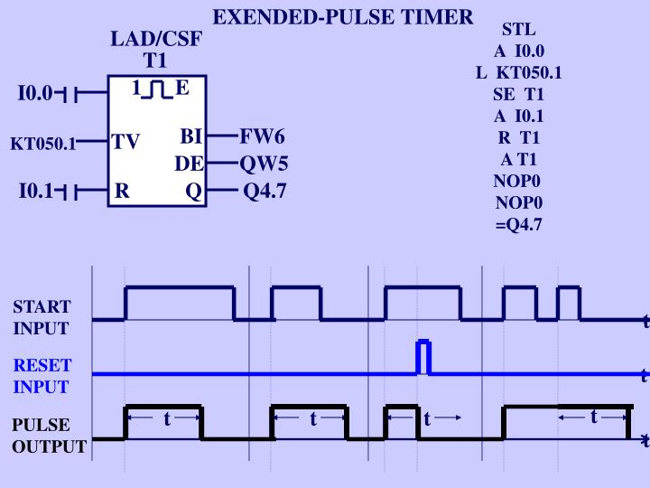 EXENDED-PULSE TIMER