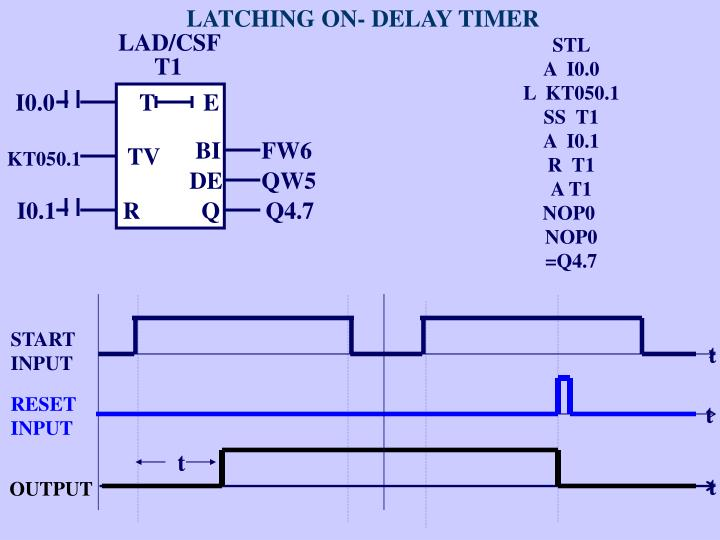 LATCHING ON- DELAY TIMER