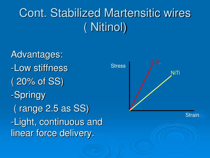Cont. Stabilized Martensitic wires