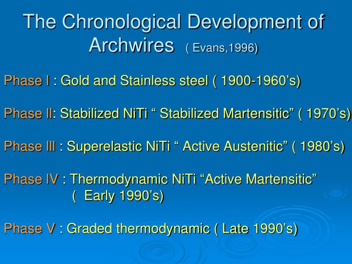 The Chronological Development of Archwires