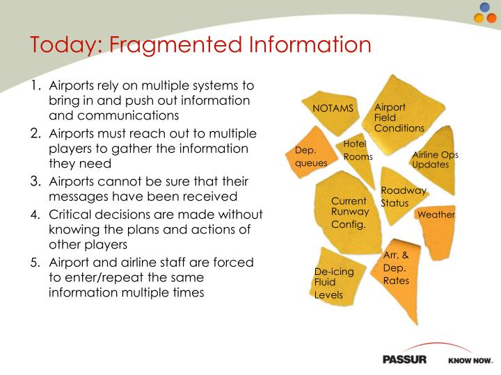 Today: Fragmented Information