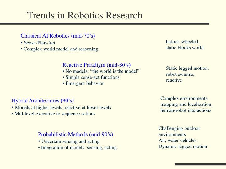 Trends in Robotics Research