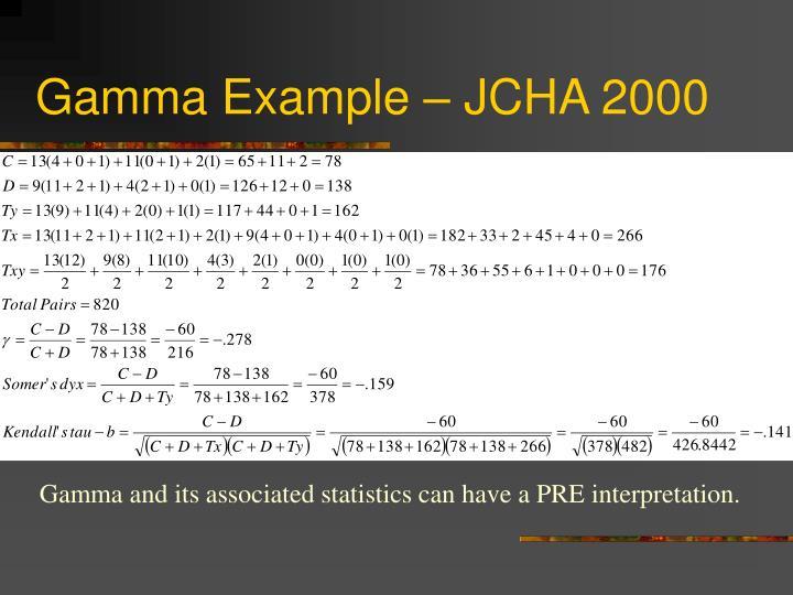 Gamma Example – JCHA 2000