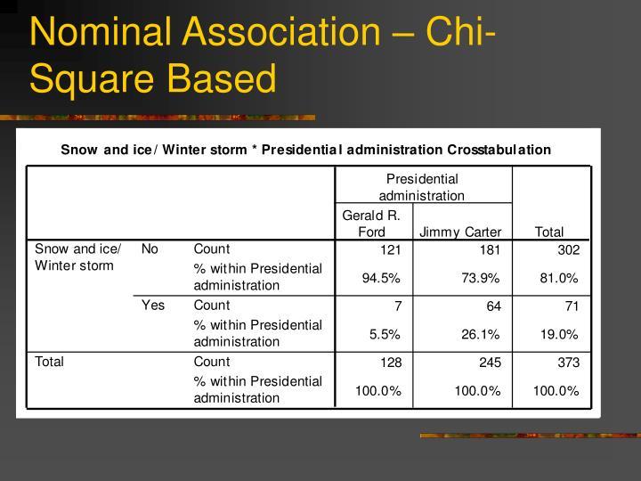 Nominal Association – Chi-Square Based