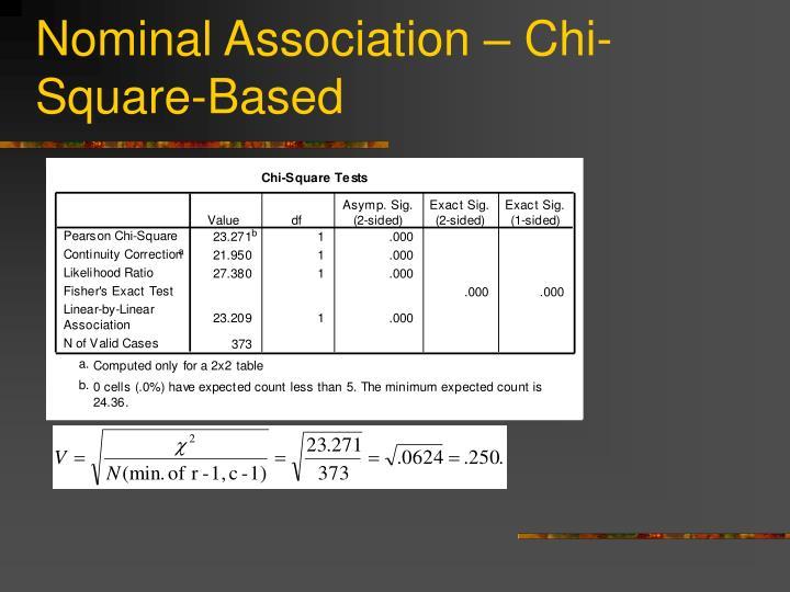 Nominal Association – Chi-Square-Based