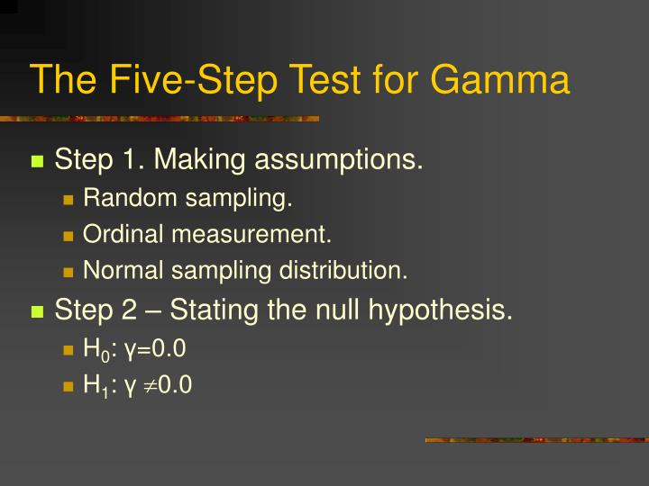 The Five-Step Test for Gamma