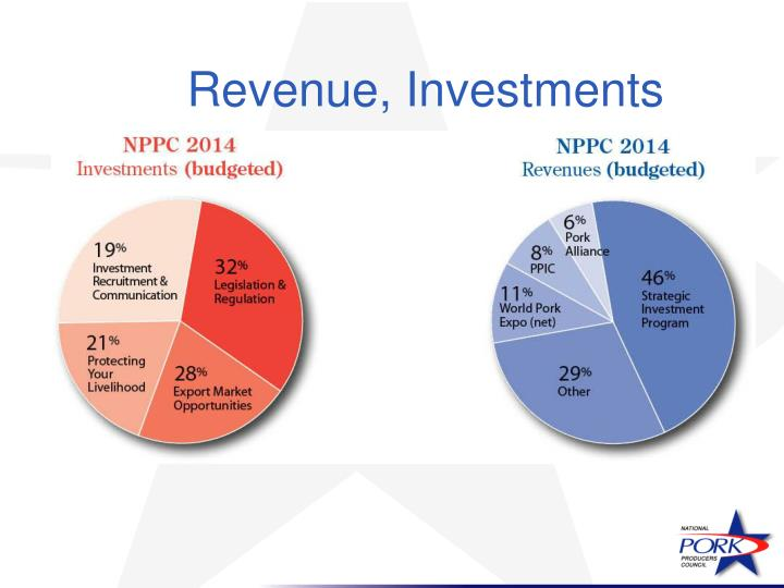 Revenue, Investments