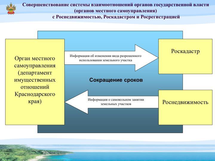 Совершенствование системы взаимоотношений органов государственной власти (органов местного самоуправления)