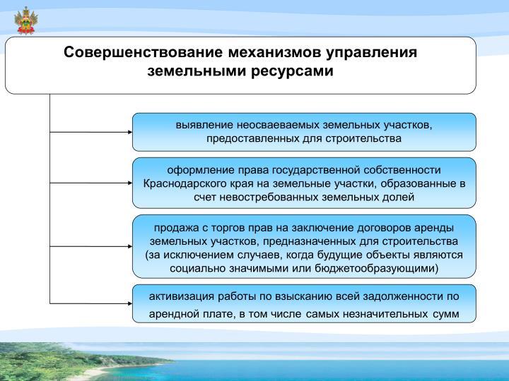 Совершенствование механизмов управления земельными ресурсами