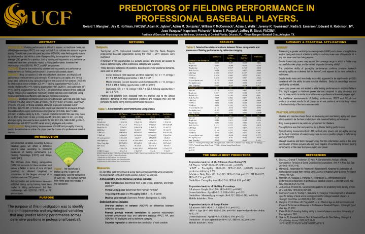 PREDICTORS OF FIELDING PERFORMANCE IN PROFESSIONAL BASEBALL PLAYERS.
