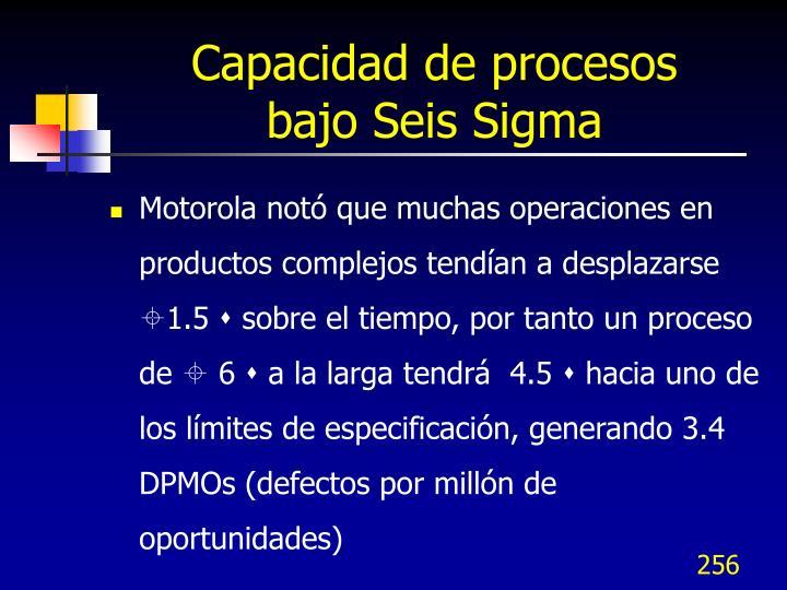 Capacidad de procesos