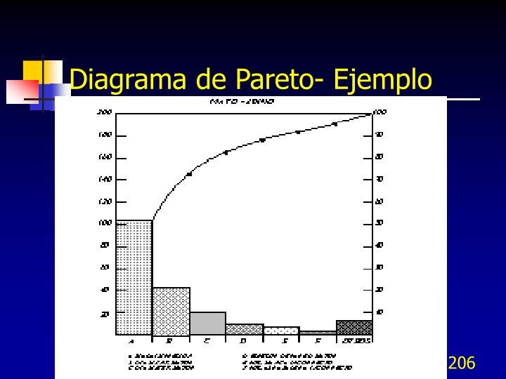 Diagrama de Pareto- Ejemplo