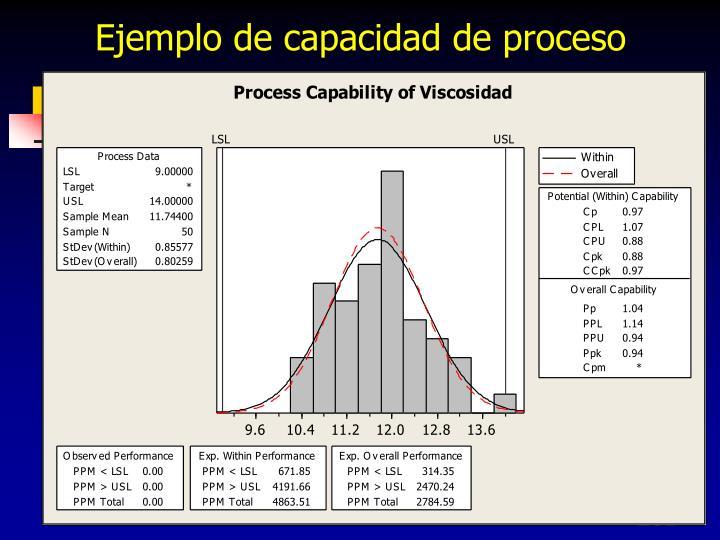 Ejemplo de capacidad de proceso