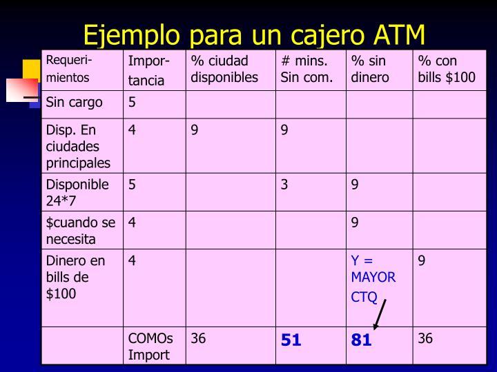 Ejemplo para un cajero ATM
