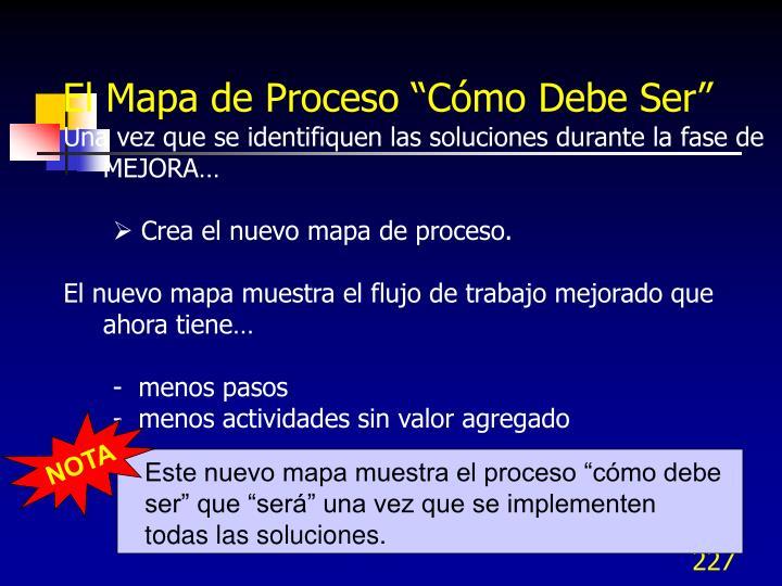 """El Mapa de Proceso """"Cómo Debe Ser"""""""